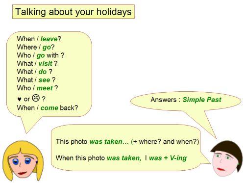 dialogue en anglais sur les vacances